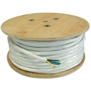 Quattro-kabel